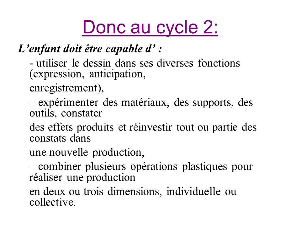 Donc au cycle 2: L'enfant doit être capable d' :
