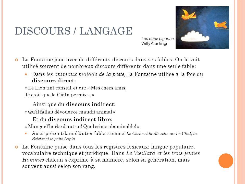 DISCOURS / LANGAGE Ainsi que du discours indirect: