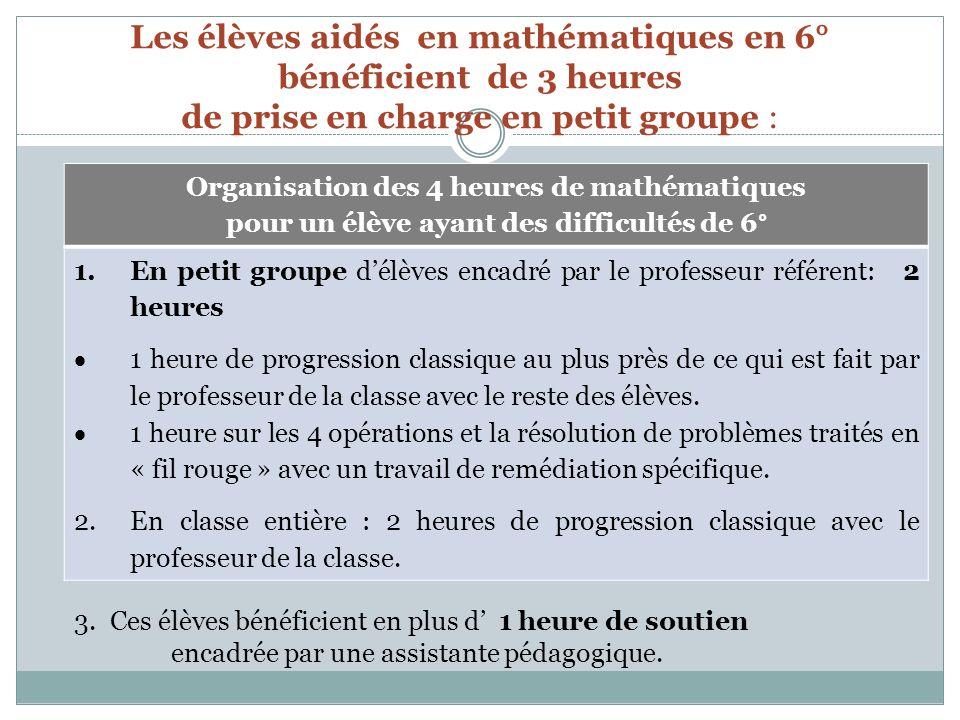 Les élèves aidés en mathématiques en 6° bénéficient de 3 heures de prise en charge en petit groupe :