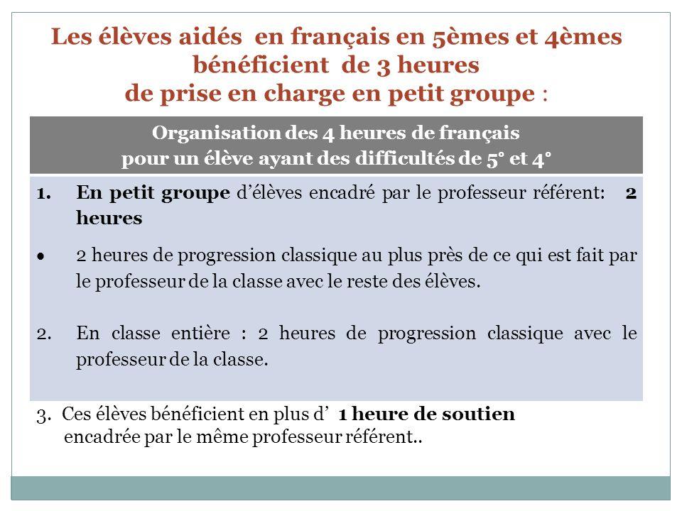 Les élèves aidés en français en 5èmes et 4èmes bénéficient de 3 heures de prise en charge en petit groupe :