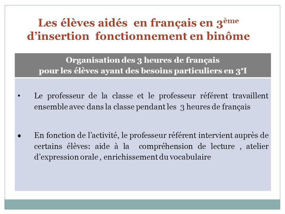 Les élèves aidés en français en 3ème d'insertion fonctionnement en binôme
