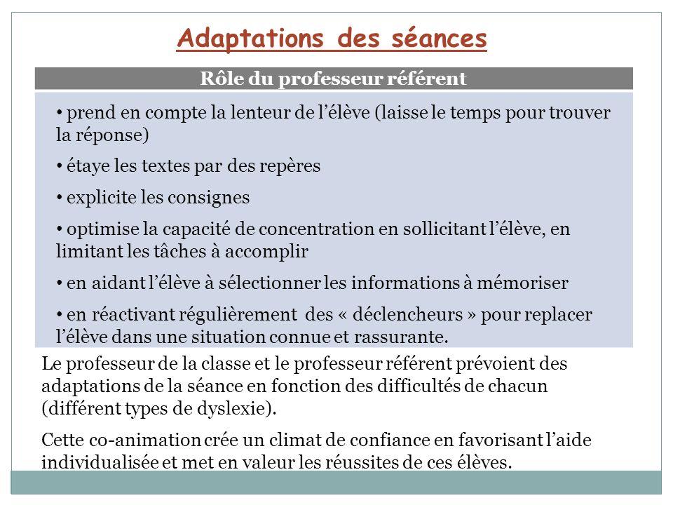 Adaptations des séances