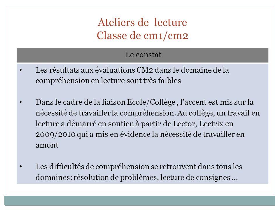 Ateliers de lecture Classe de cm1/cm2