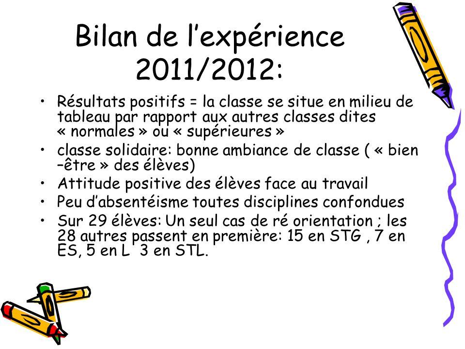 Bilan de l'expérience 2011/2012: