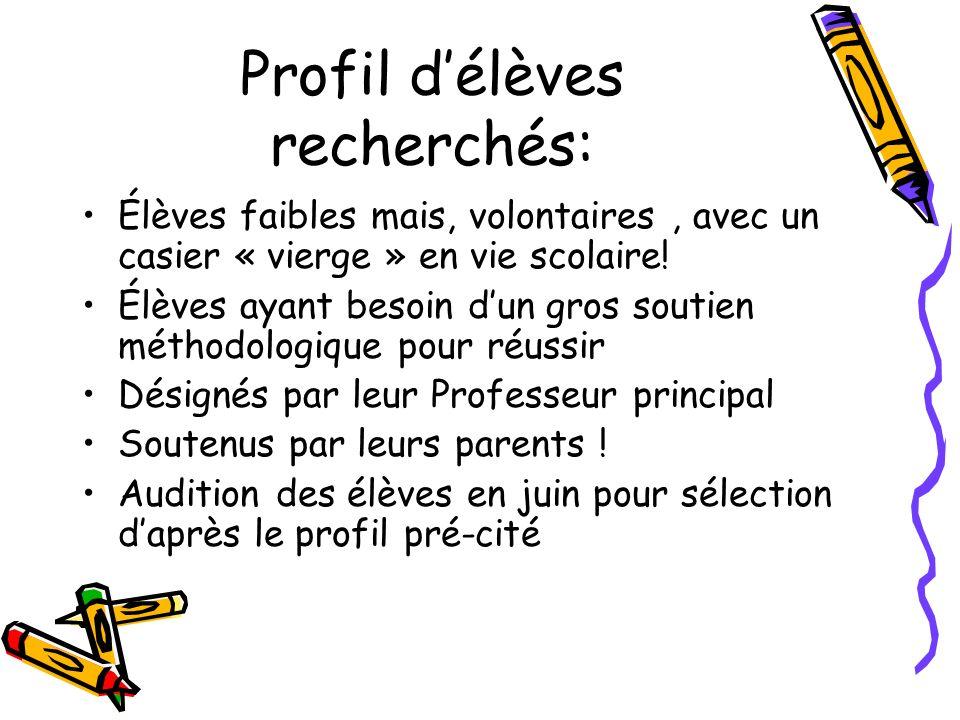 Profil d'élèves recherchés: