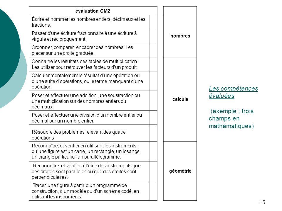 Les compétences évaluées (exemple : trois champs en mathématiques)