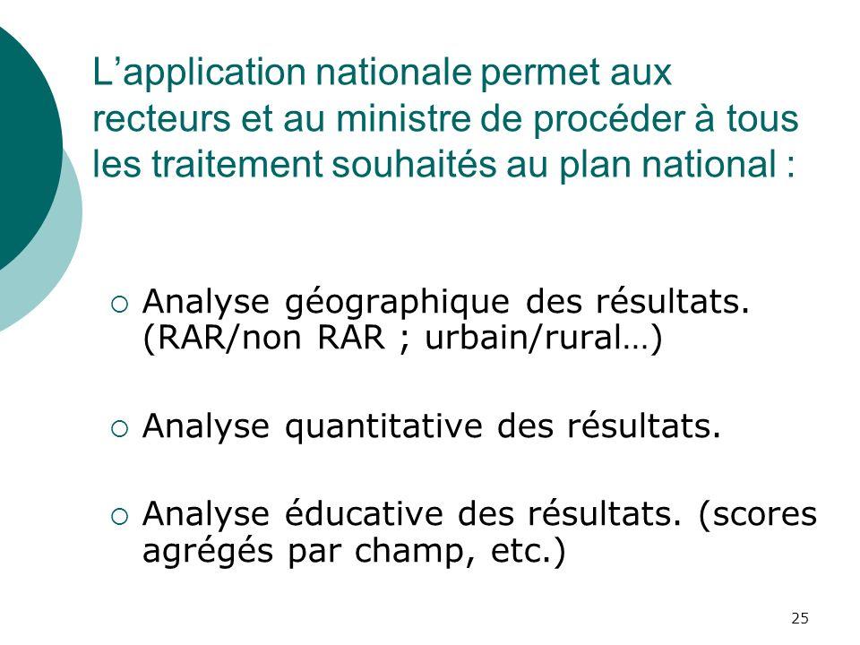 L'application nationale permet aux recteurs et au ministre de procéder à tous les traitement souhaités au plan national :