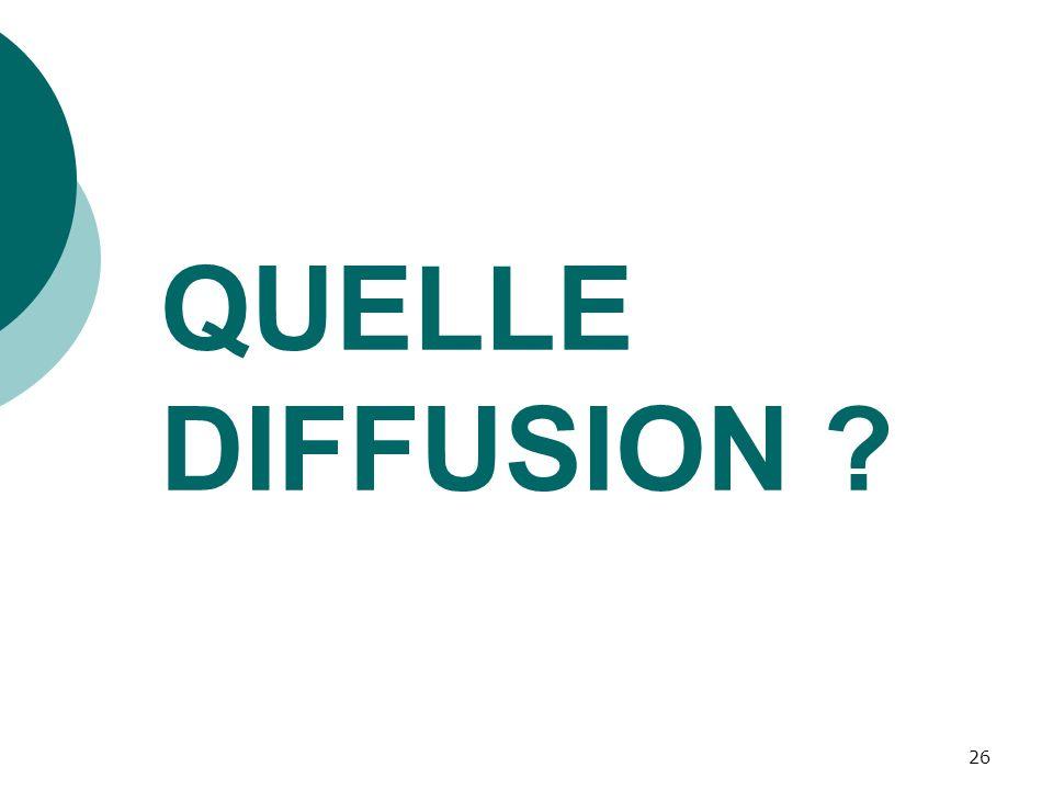 QUELLE DIFFUSION