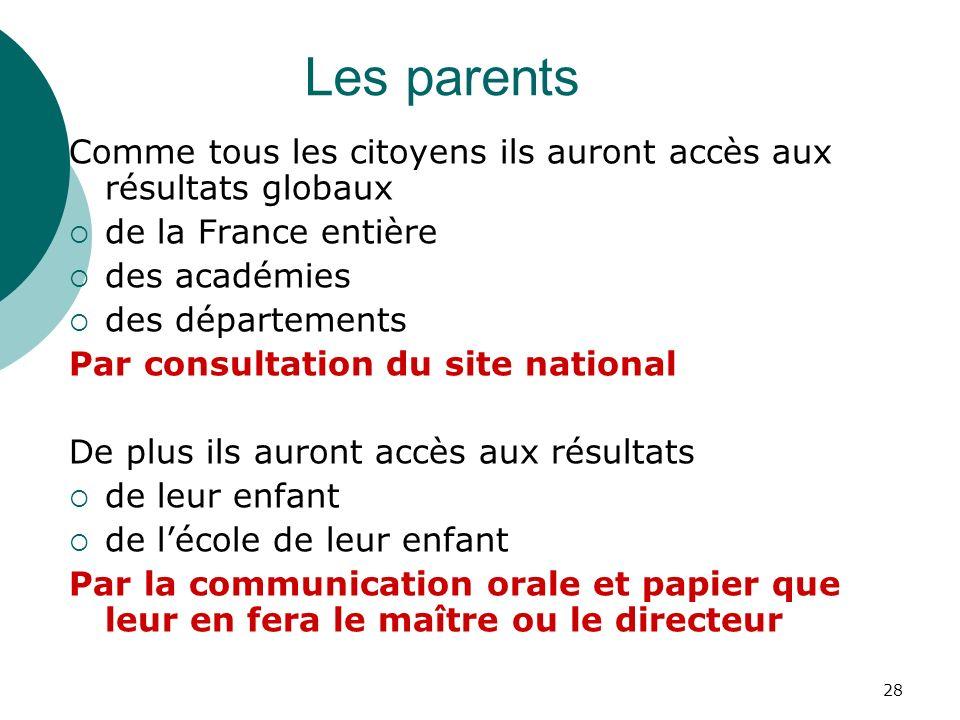 Les parents Comme tous les citoyens ils auront accès aux résultats globaux. de la France entière. des académies.