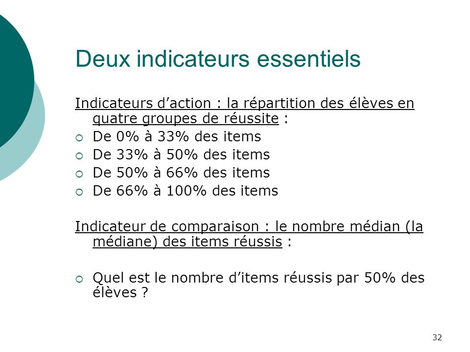Deux indicateurs essentiels