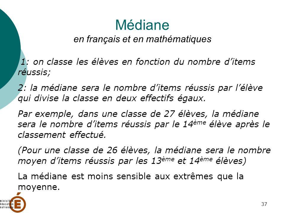 Médiane en français et en mathématiques
