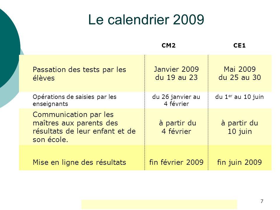 Le calendrier 2009 Passation des tests par les élèves Janvier 2009