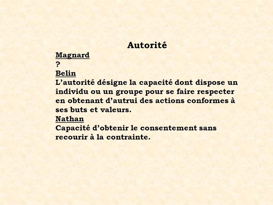 Autorité Magnard Belin