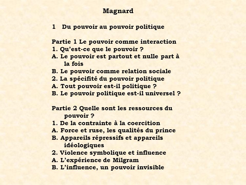 Magnard 1 Du pouvoir au pouvoir politique