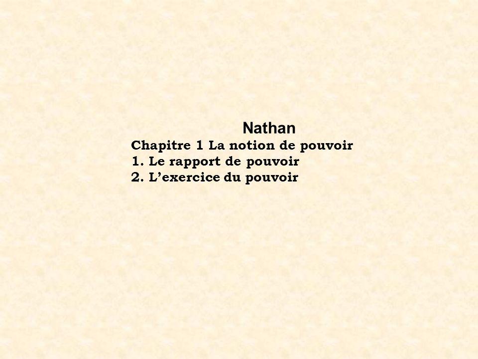 Nathan Chapitre 1 La notion de pouvoir 1. Le rapport de pouvoir