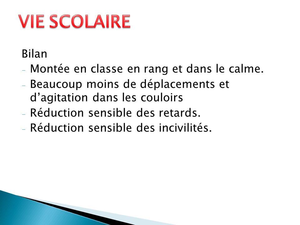 Vie scolaire Bilan Montée en classe en rang et dans le calme.