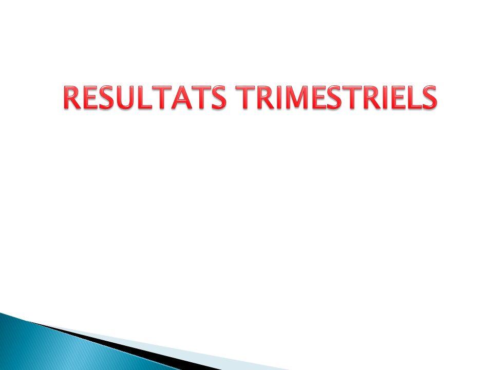 RESULTATS TRIMESTRIELS