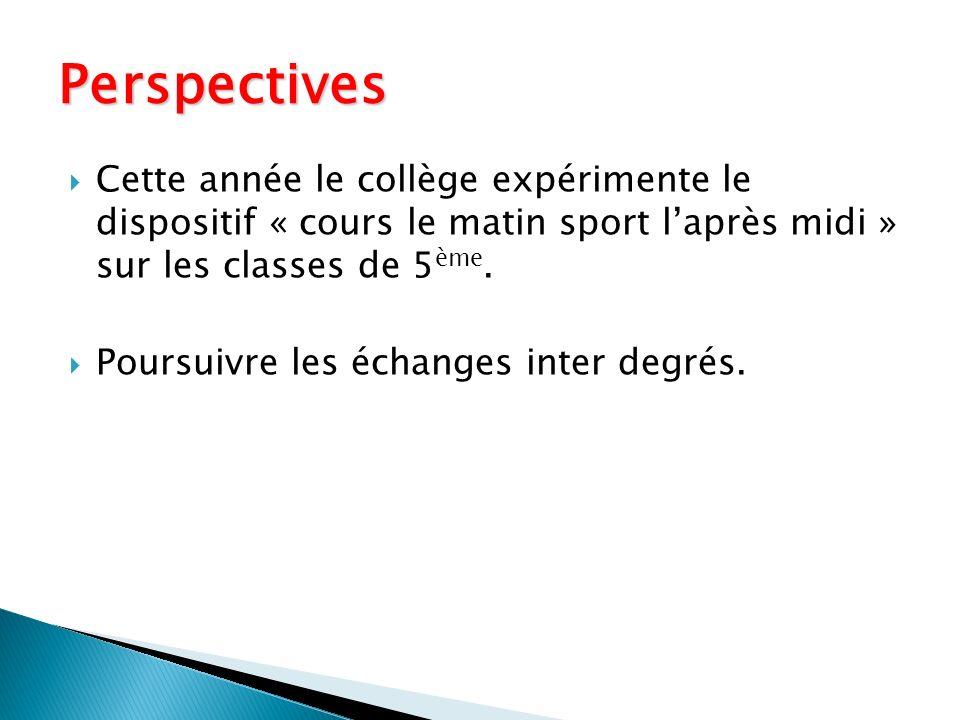 Perspectives Cette année le collège expérimente le dispositif « cours le matin sport l'après midi » sur les classes de 5ème.