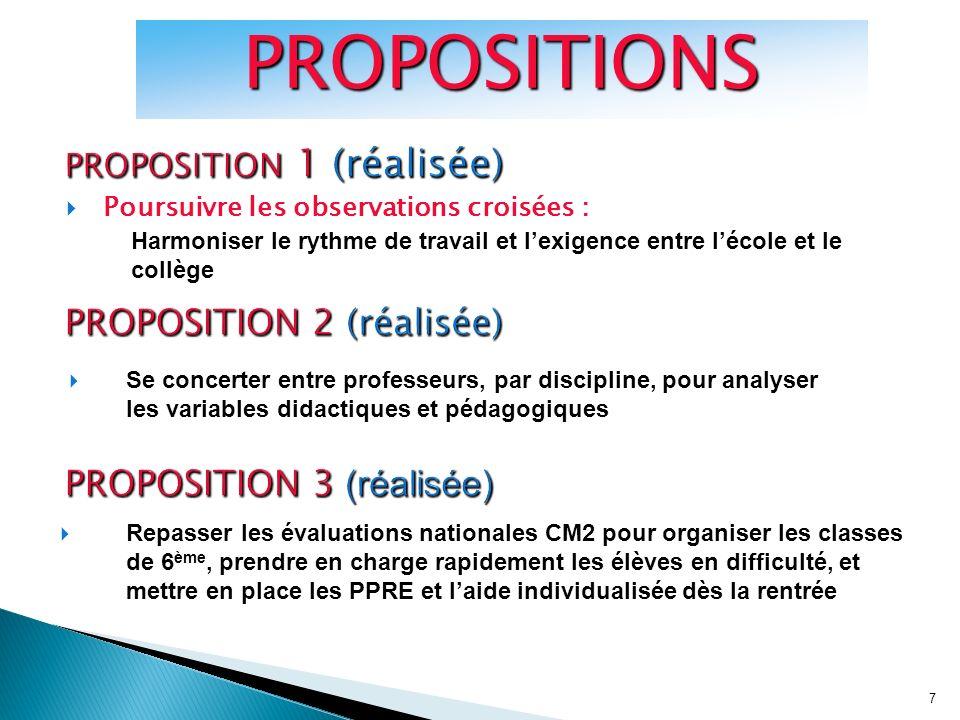 PROPOSITION 1 (réalisée)