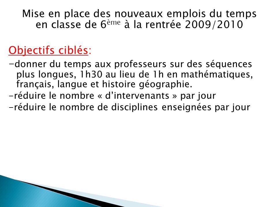 Mise en place des nouveaux emplois du temps en classe de 6ème à la rentrée 2009/2010