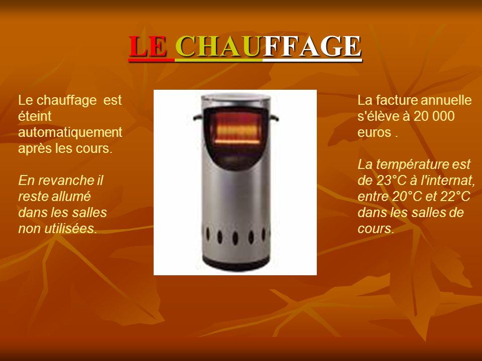 LE CHAUFFAGE Le chauffage est éteint automatiquement après les cours.