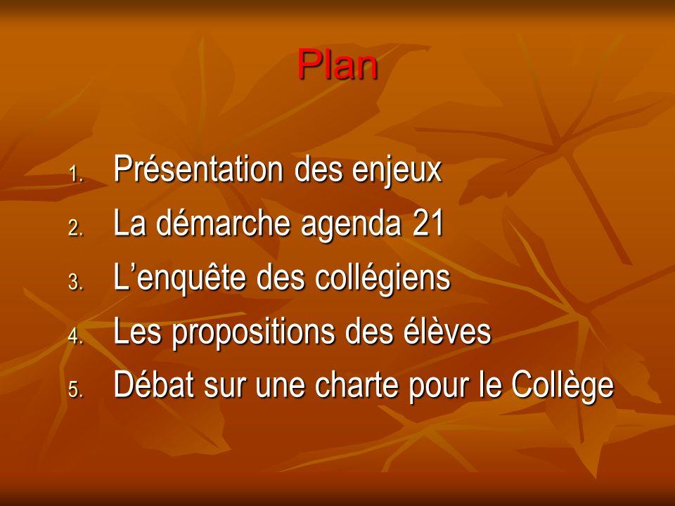 Plan Présentation des enjeux La démarche agenda 21