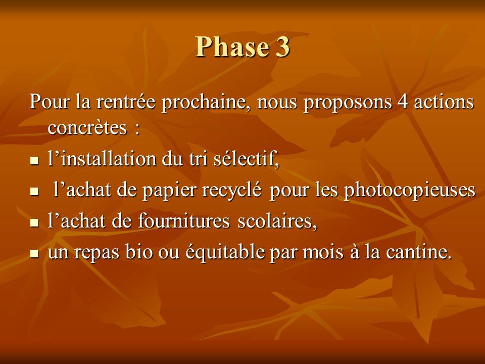 Phase 3 Pour la rentrée prochaine, nous proposons 4 actions concrètes : l'installation du tri sélectif,