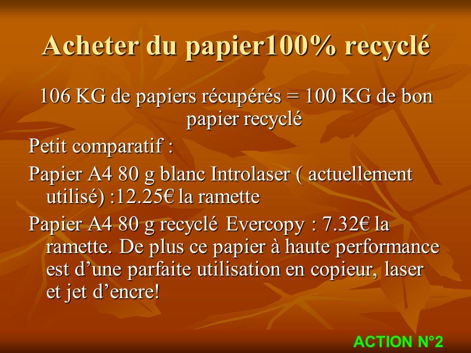 Acheter du papier100% recyclé