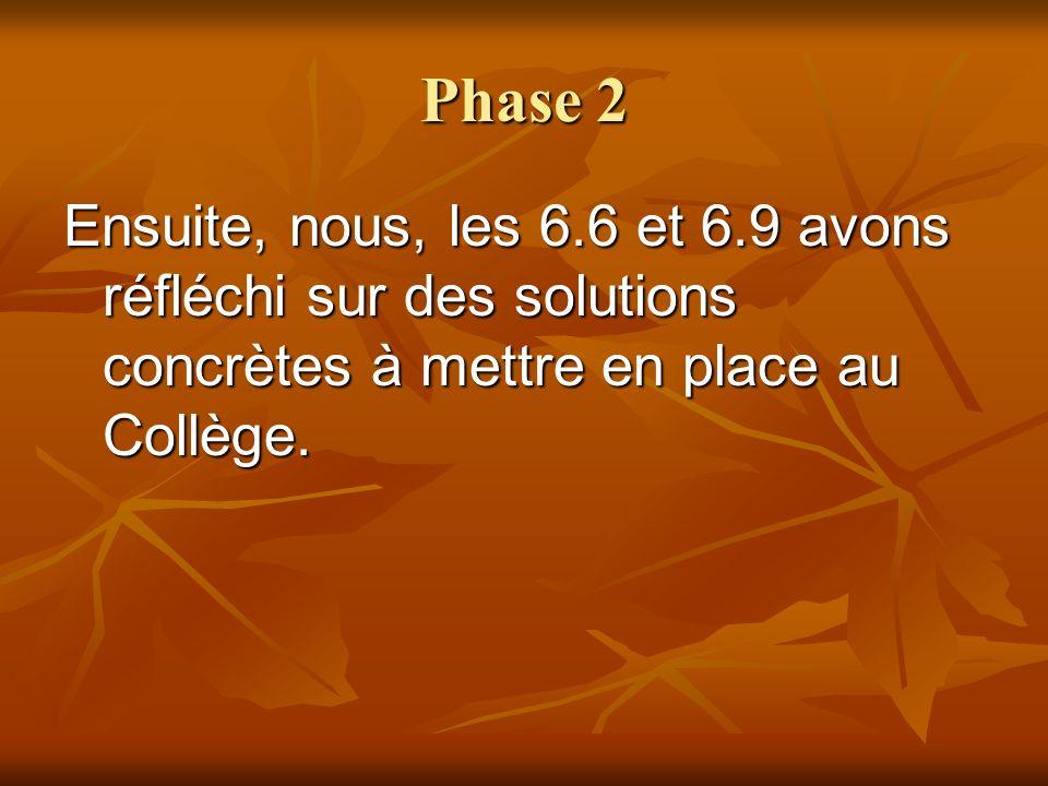 Phase 2 Ensuite, nous, les 6.6 et 6.9 avons réfléchi sur des solutions concrètes à mettre en place au Collège.