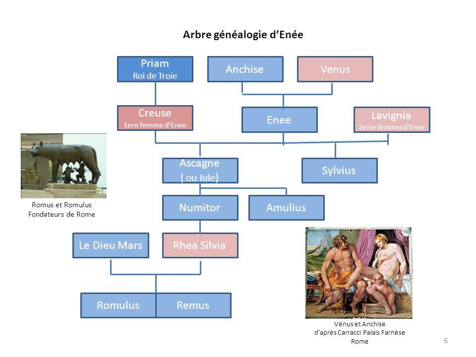 Arbre généalogie d'Enée
