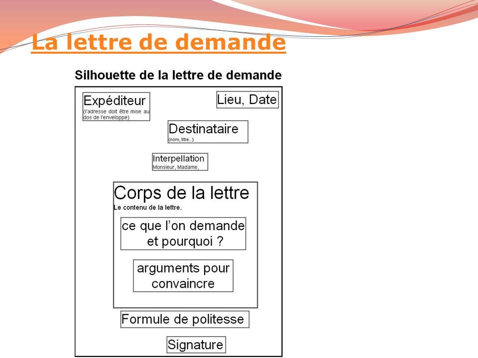 La lettre de demande