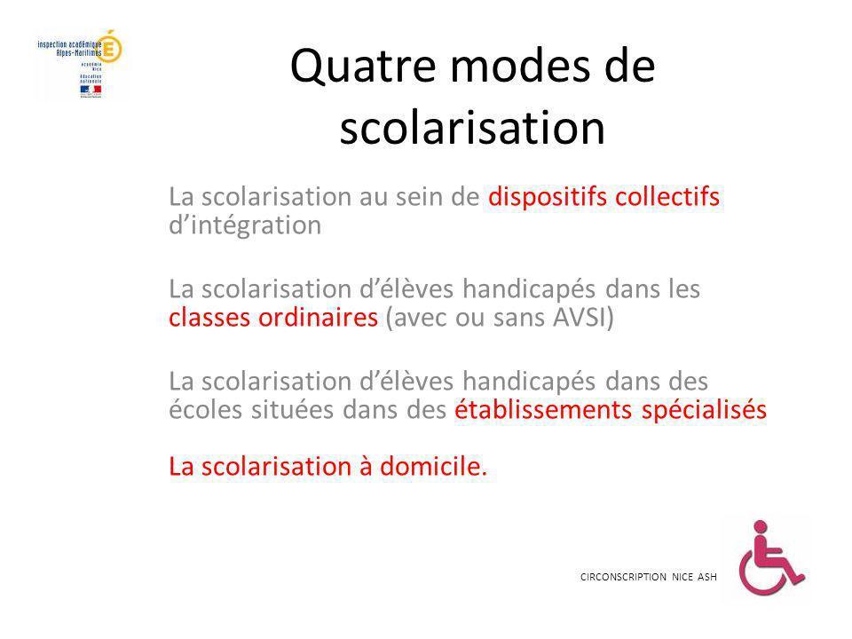 Quatre modes de scolarisation