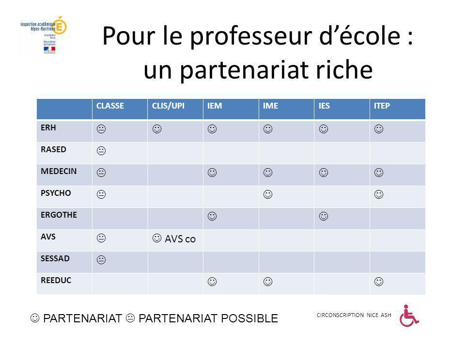 Pour le professeur d'école : un partenariat riche