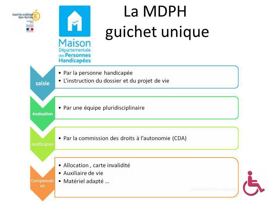 La MDPH guichet unique CIRCONSCRIPTION NICE ASH