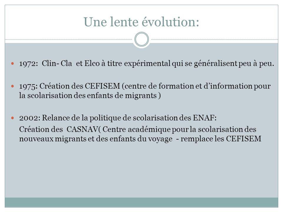 Une lente évolution: 1972: Clin- Cla et Elco à titre expérimental qui se généralisent peu à peu.