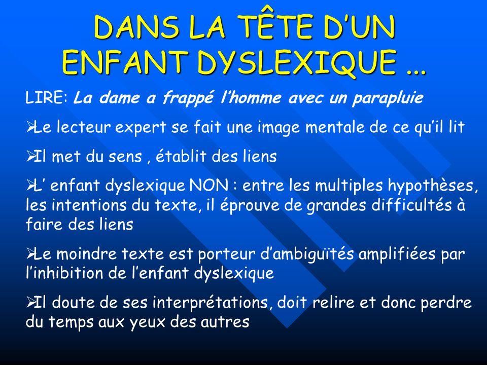 DANS LA TÊTE D'UN ENFANT DYSLEXIQUE ...