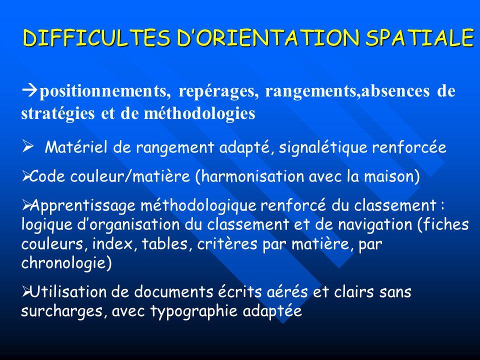 DIFFICULTES D'ORIENTATION SPATIALE