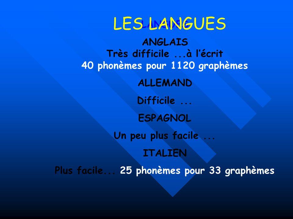 LES LANGUES LANGUES ANGLAIS Très difficile ...à l'écrit