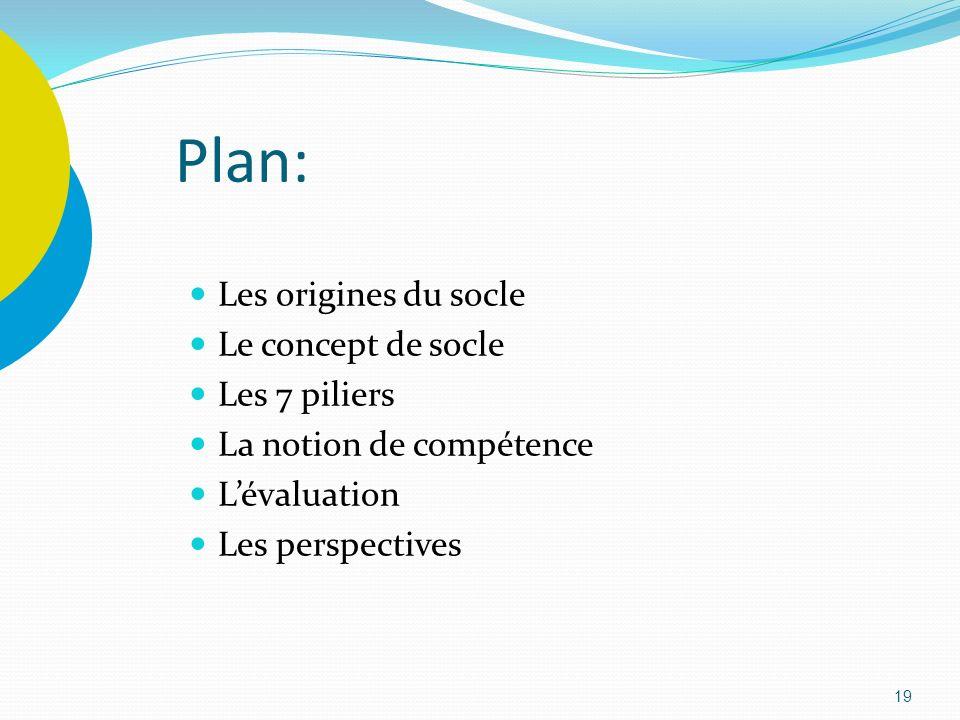Plan: Les origines du socle Le concept de socle Les 7 piliers