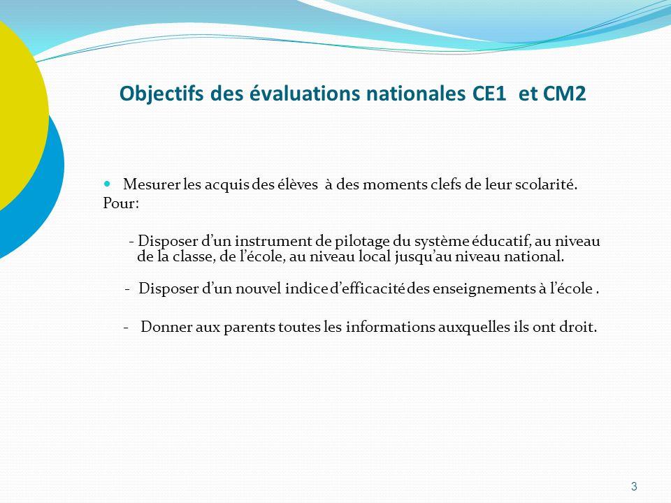 Objectifs des évaluations nationales CE1 et CM2