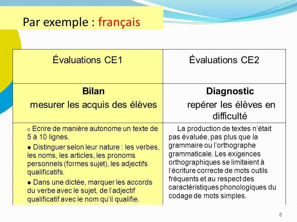 Par exemple : français Évaluations CE1 Évaluations CE2 Bilan
