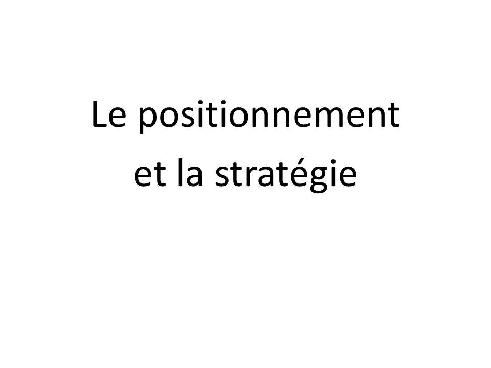 Le positionnement et la stratégie