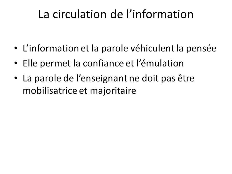 La circulation de l'information