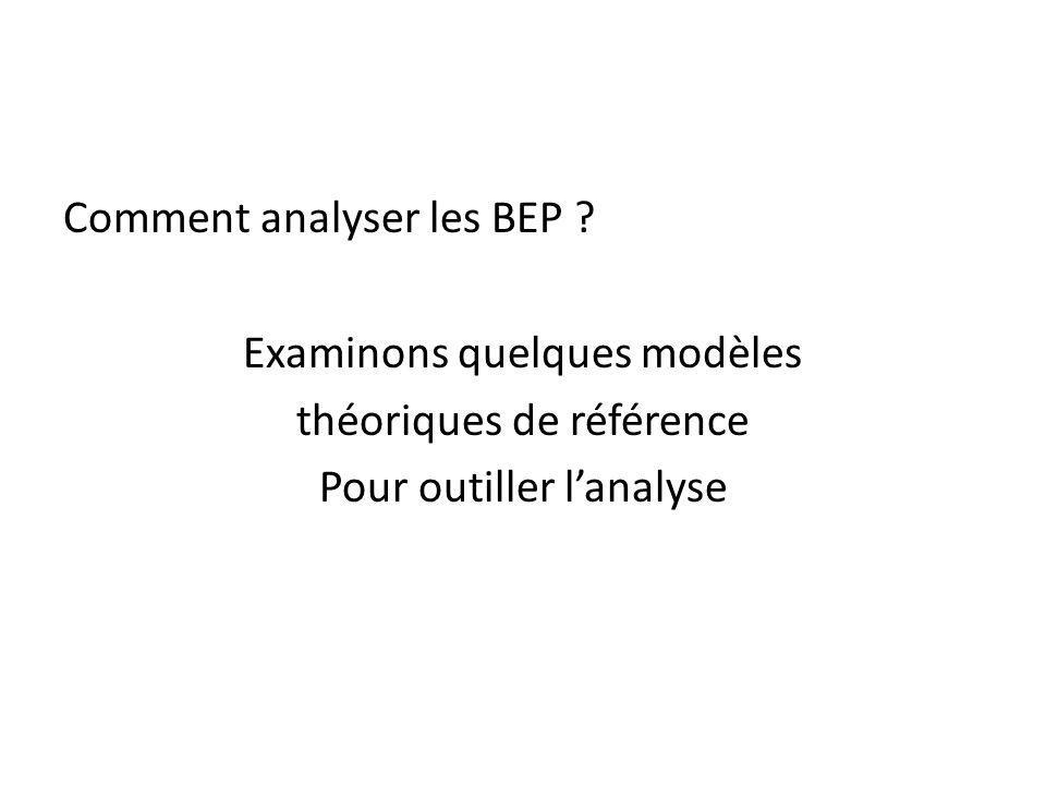 Comment analyser les BEP Examinons quelques modèles