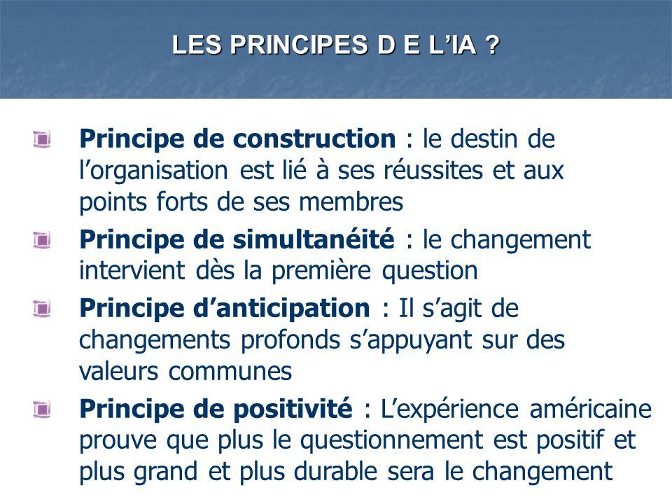 LES PRINCIPES D E L'IA Principe de construction : le destin de l'organisation est lié à ses réussites et aux points forts de ses membres.