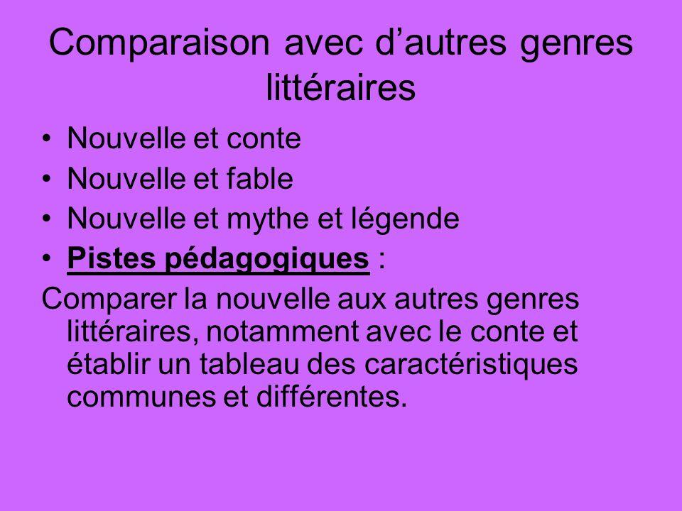 Comparaison avec d'autres genres littéraires