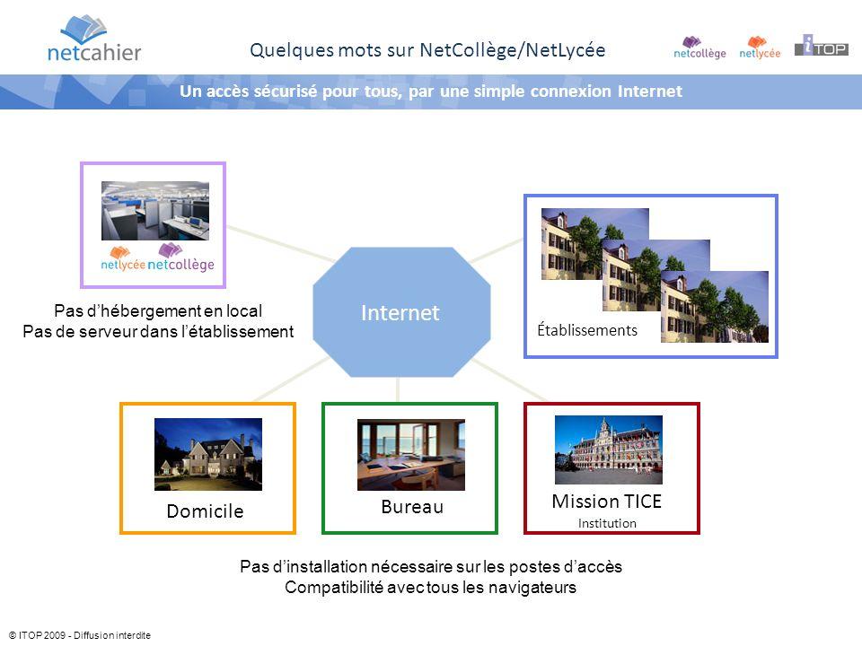 Quelques mots sur NetCollège/NetLycée
