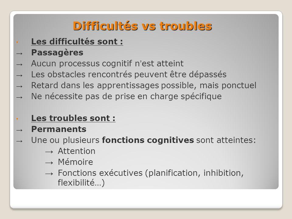 Difficultés vs troubles