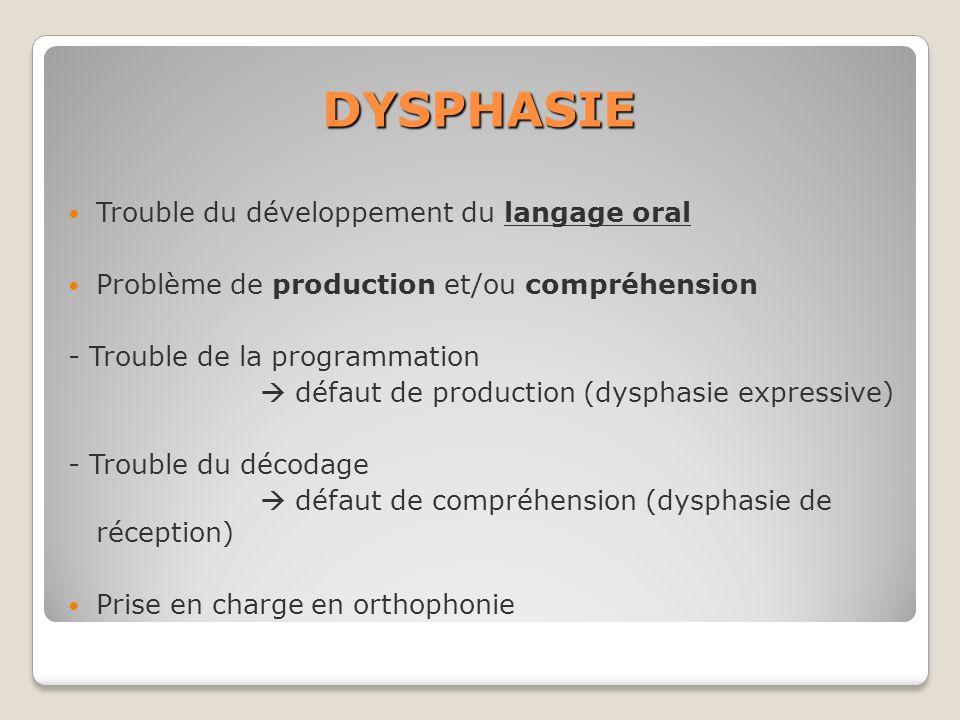 DYSPHASIE Trouble du développement du langage oral