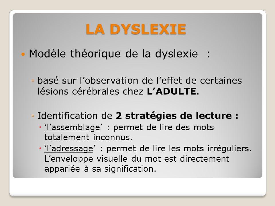 LA DYSLEXIE Modèle théorique de la dyslexie :